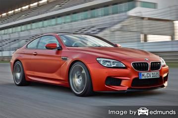 Insurance rates BMW M6 in Greensboro