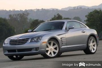 Insurance quote for Chrysler Crossfire in Greensboro