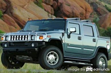 Insurance rates Hummer H2 SUT in Greensboro